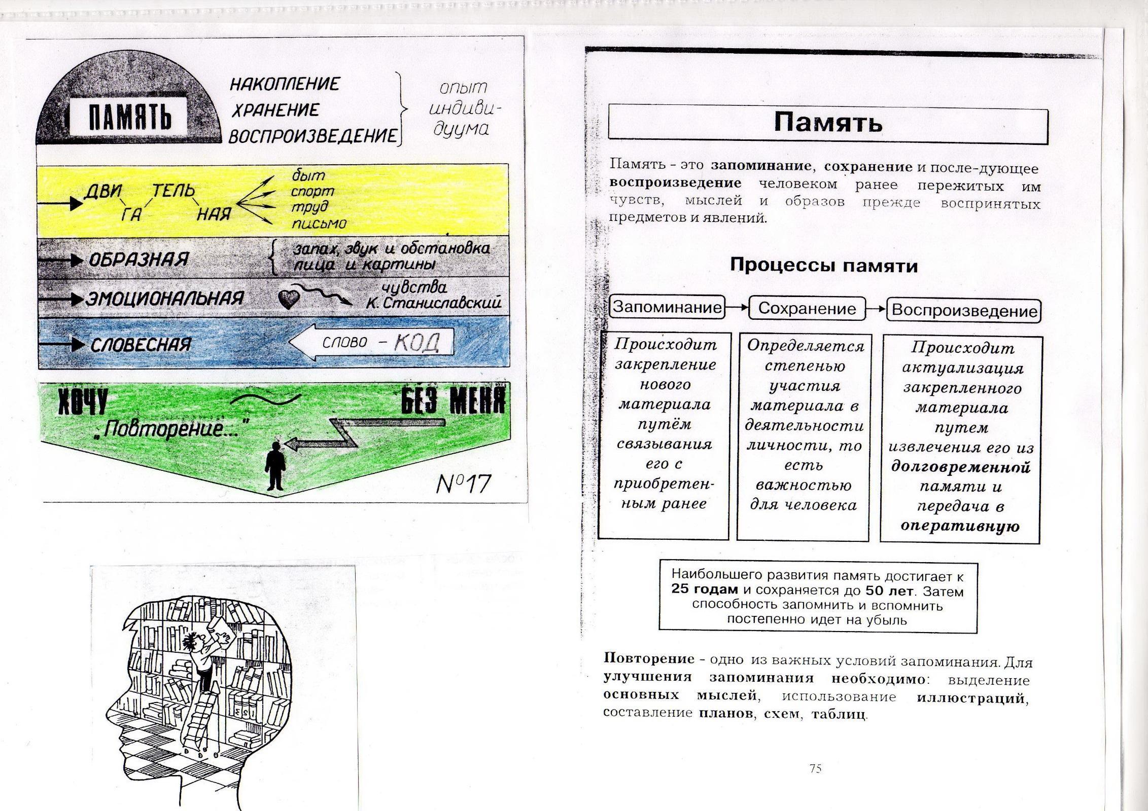 По страницам учебников с мельниковой верой александровной