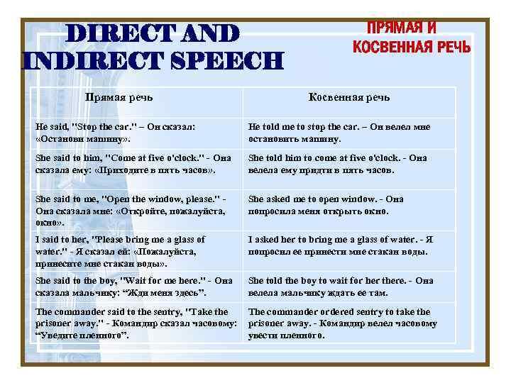 Косвенная речь в русском языке, знаки препинания
