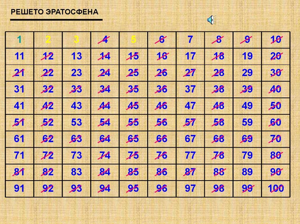Решето аткина — википедия. что такое решето аткина
