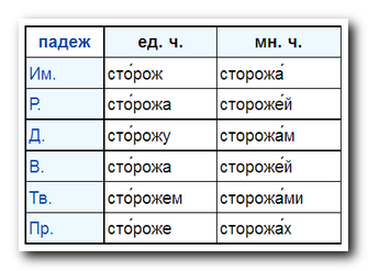 Счёт-фактура. бланк и образец 2020 года. корректировочная счёт-фактура