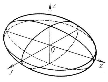 Овал — википедия. что такое овал