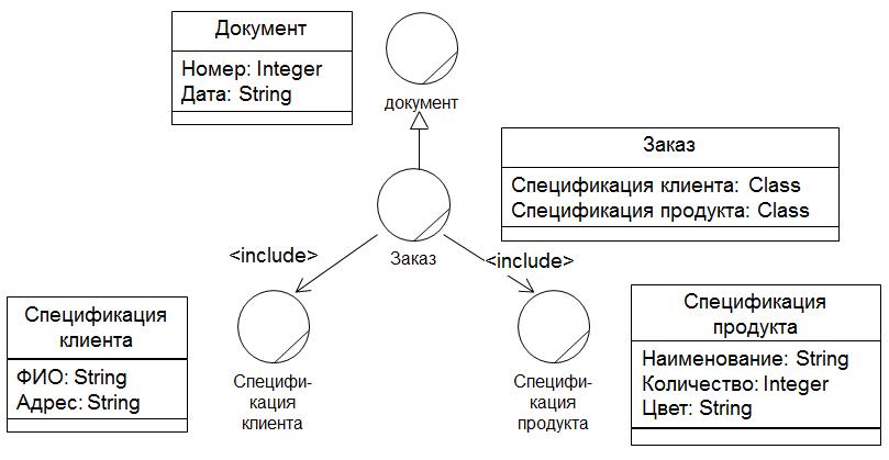 Структура сайта: виды, схемы и советы по созданию