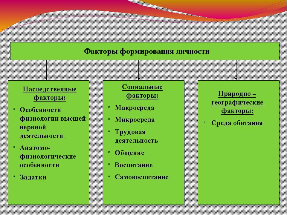 Интерпретация – определение, в психологии и литературе