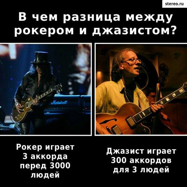 Фингерстайл. советы начинающим гитаристам