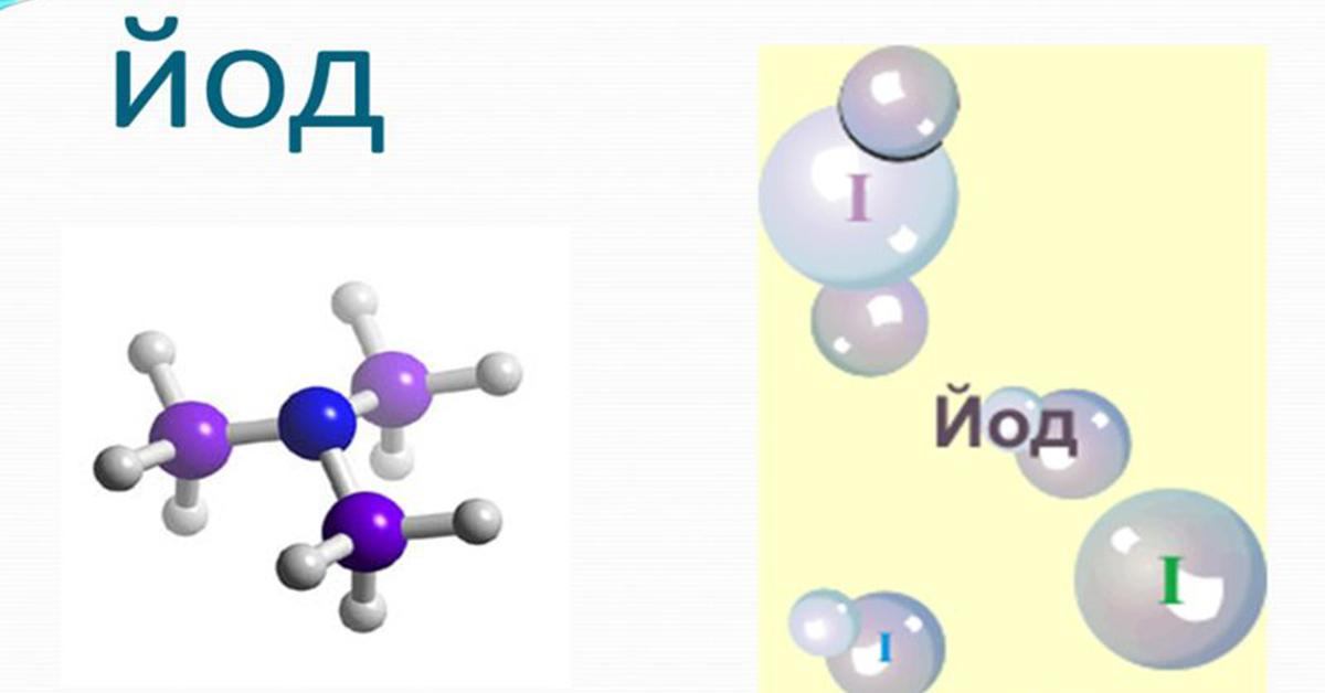 Продукты содержащие йод, суточная потребность человека
