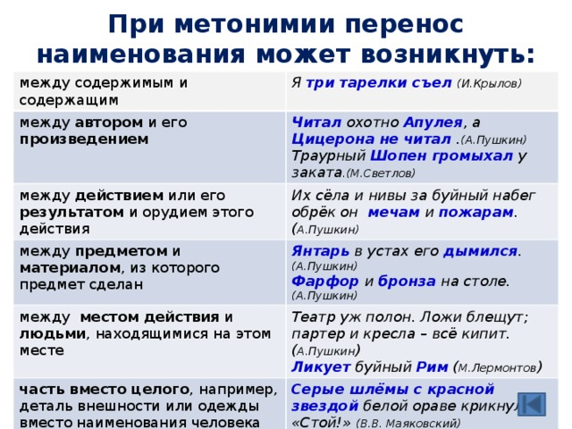 Что такое метонимия? (40 примеров в русском языке и литературе)