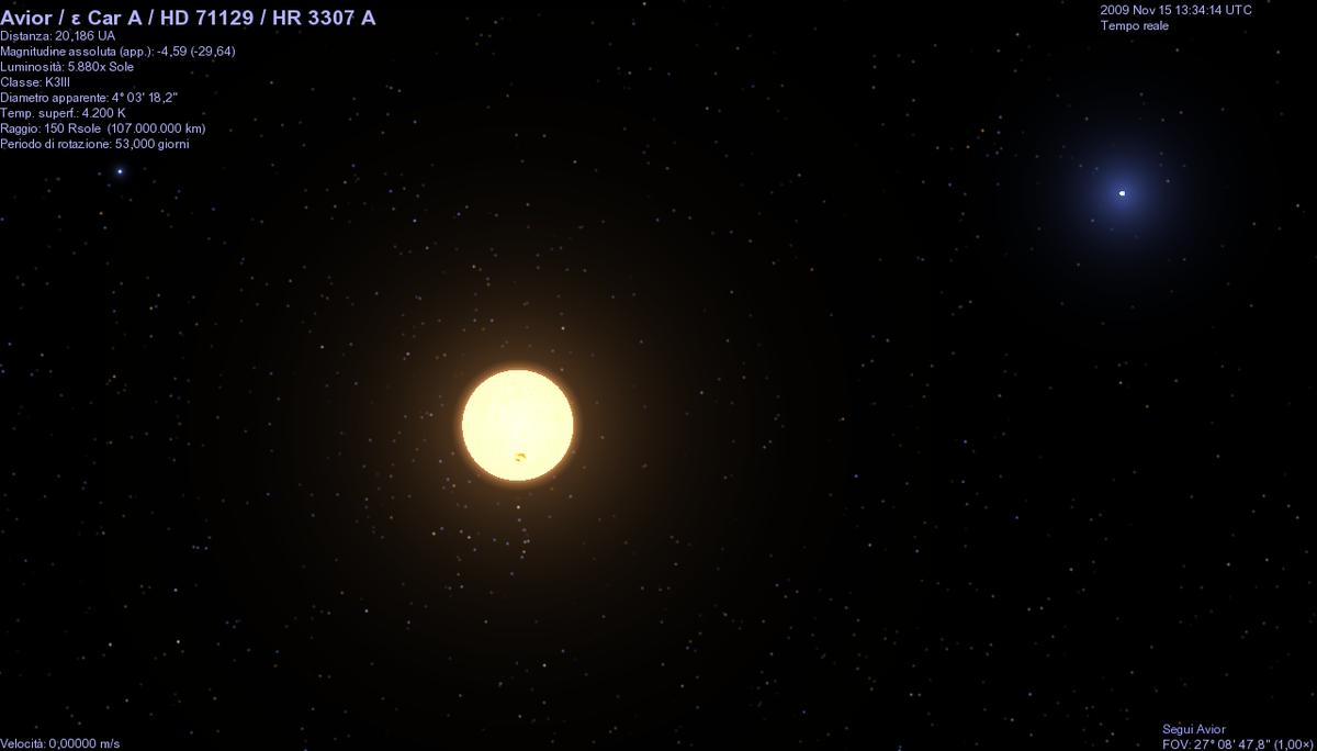 Спектральные классы астероидов — википедия. что такое спектральные классы астероидов