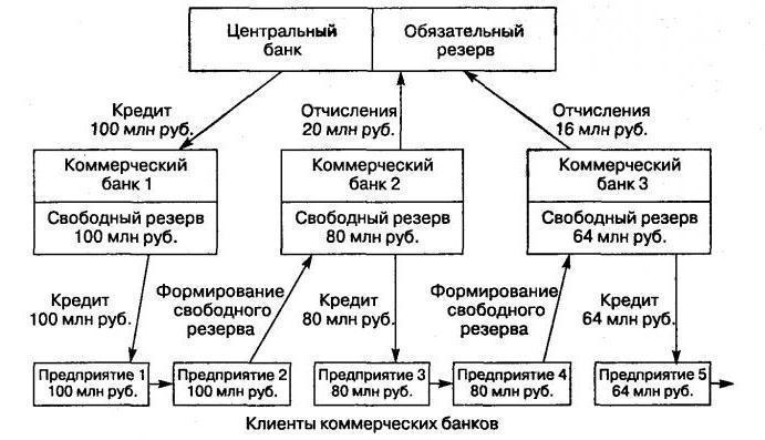 Художник-мультипликатор