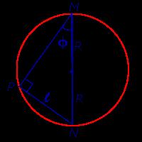 Math-public:chetyre_zamechatelnye_tochki_v_treugolnike [президентский фмл №239]