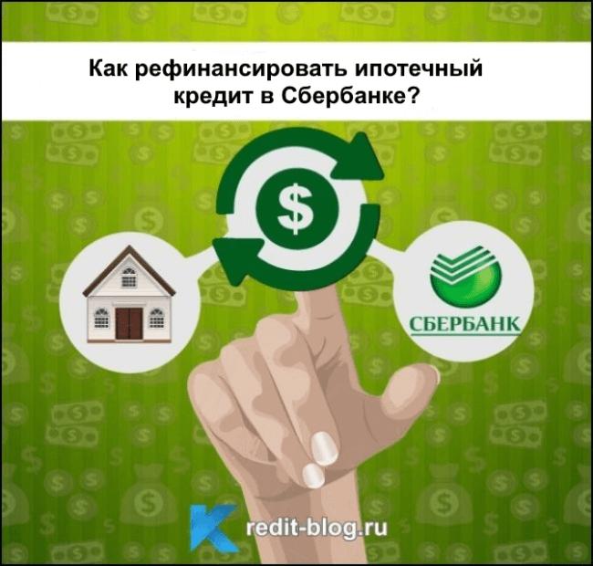 Рефинансирование кредита что это такое простыми словами: 7 банков