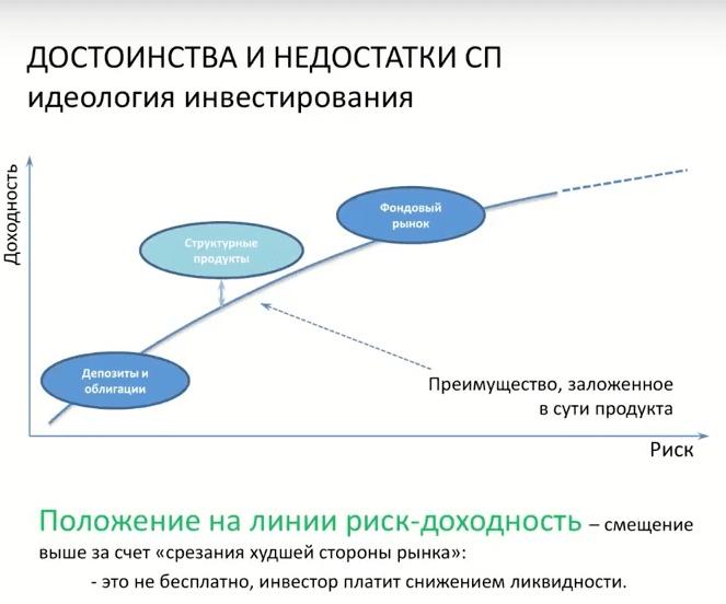 Что такое банковский продукт? определение и примеры :: syl.ru
