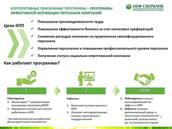 Национальный нпф: официальный сайт и личный кабинет, принцип работы организации