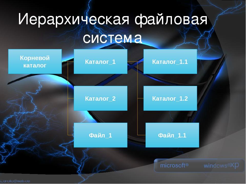 Каталог (файловая система)