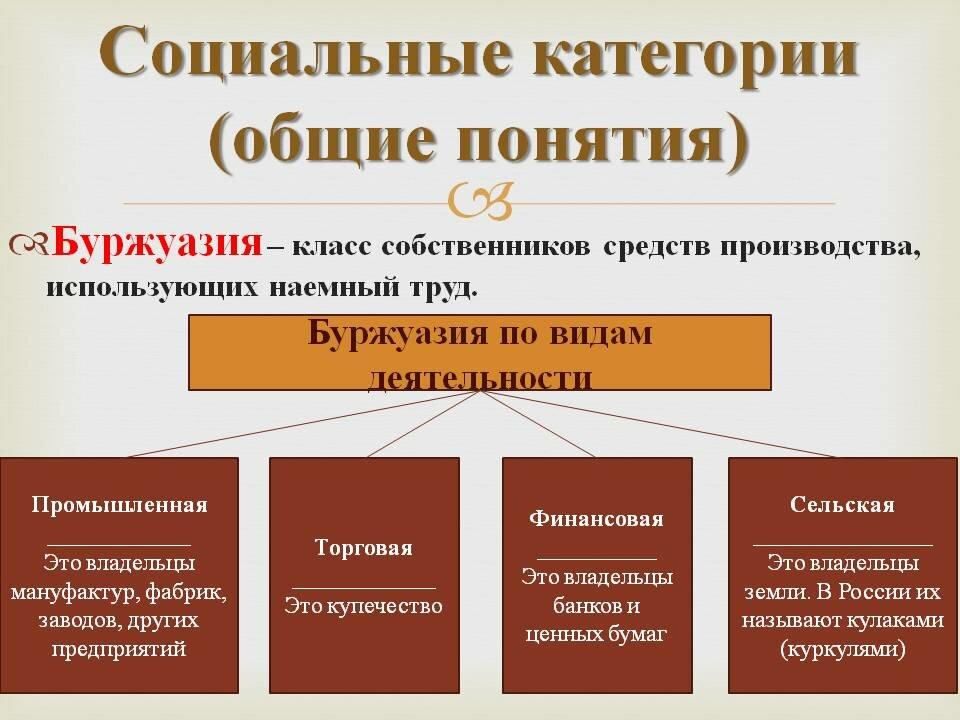 Бюрократ - это... что такое бюрократ: отличительные особенности, суть работы