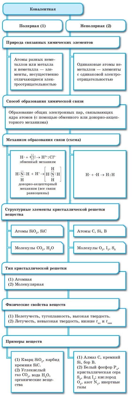 Металлическая связь — википедия. что такое металлическая связь