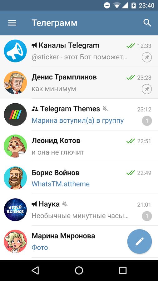Что такое телеграмм и как им пользоваться: инструкция