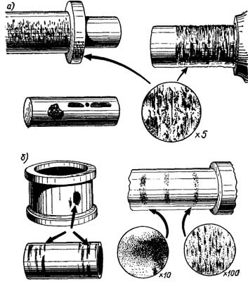 Поршень двигателя: конструкция, функции, причины износа испособы его предотвращения