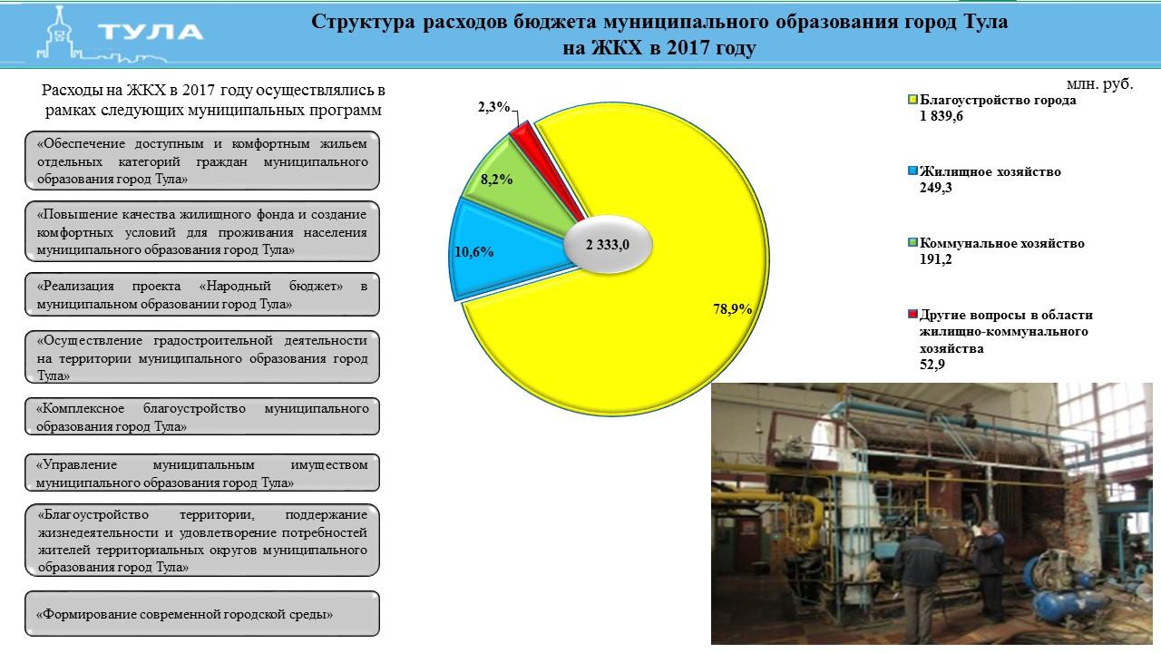 Как принять участие в проекте народный бюджет-2020? | активный регион. республика коми