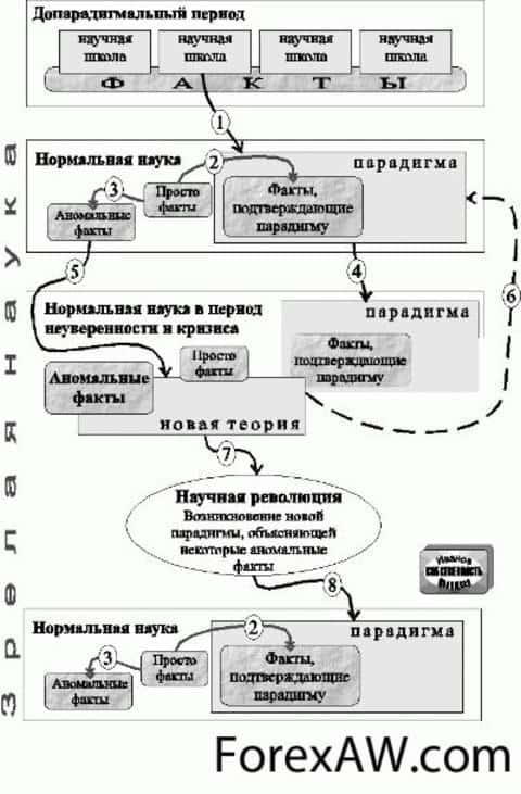 Древнерусская куна