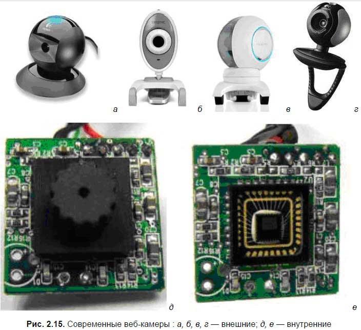 Веб-камера: что это -, и для чего она нужна?