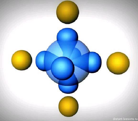 Химическая связь: ковалентная, ионная, металлическая
