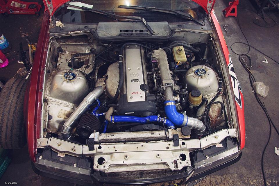 Что собой представляет swap двигателя