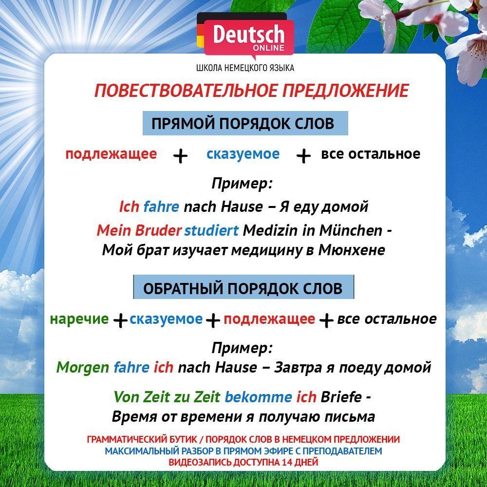Повествовательное восклицательное предложение – примеры - помощник для школьников спринт-олимпик.ру