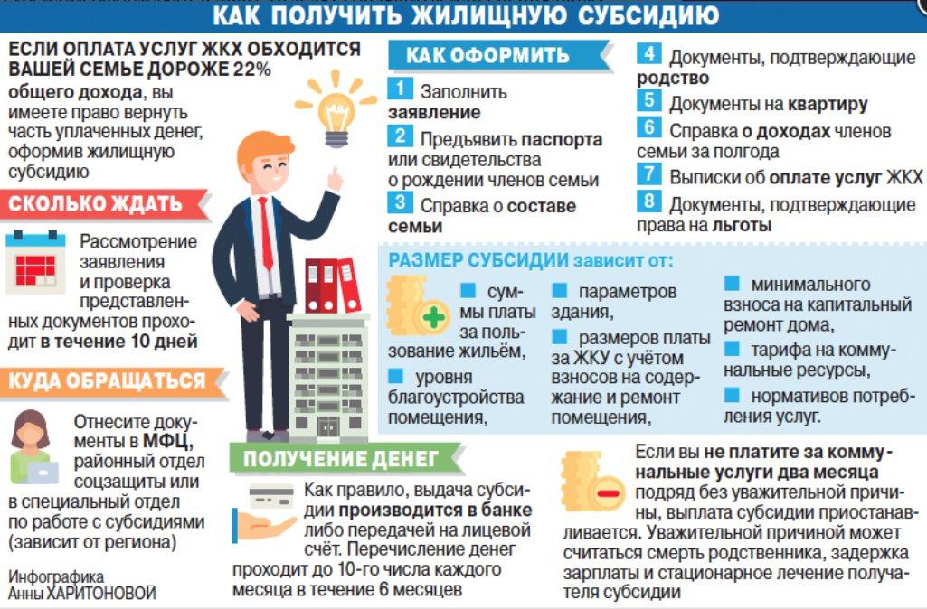 Субсидии в россии в 2020 году: что это, виды, кому положены и как получить, последние новости