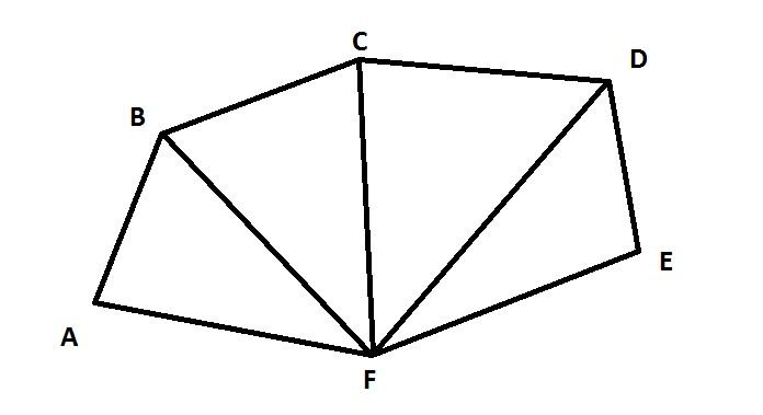 Как найти площадь фигуры