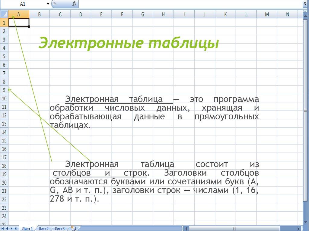 Урок 6: электронная таблица - 100urokov.ru