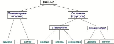 Особенности проектирования модели данных для nosql