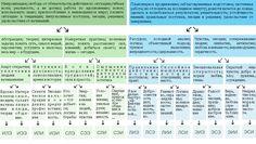 Дихотомия — википедия переиздание // wiki 2