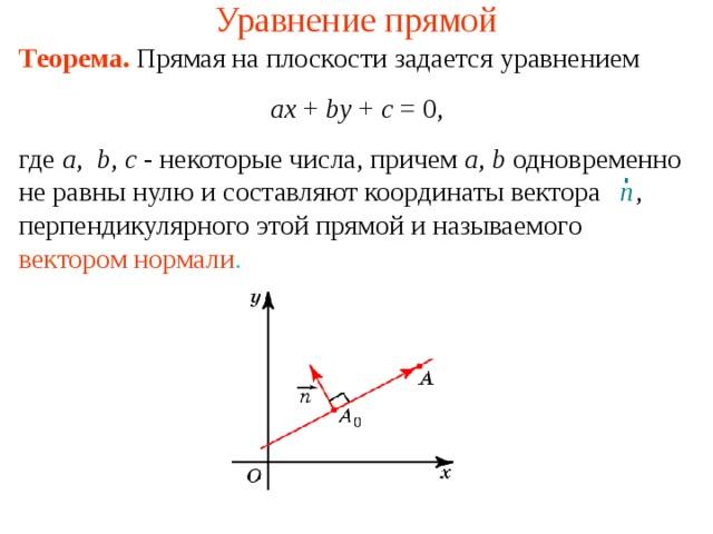 4.6 угловой коэффициент и его связь с поступлением тепла и влаги в помещение