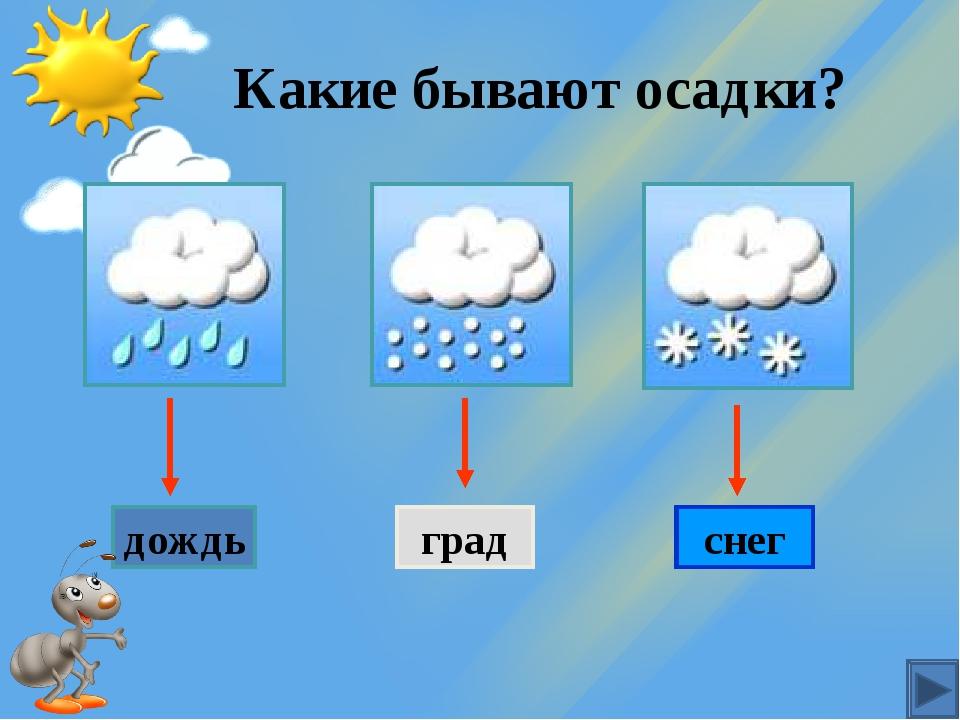 Что такое погода