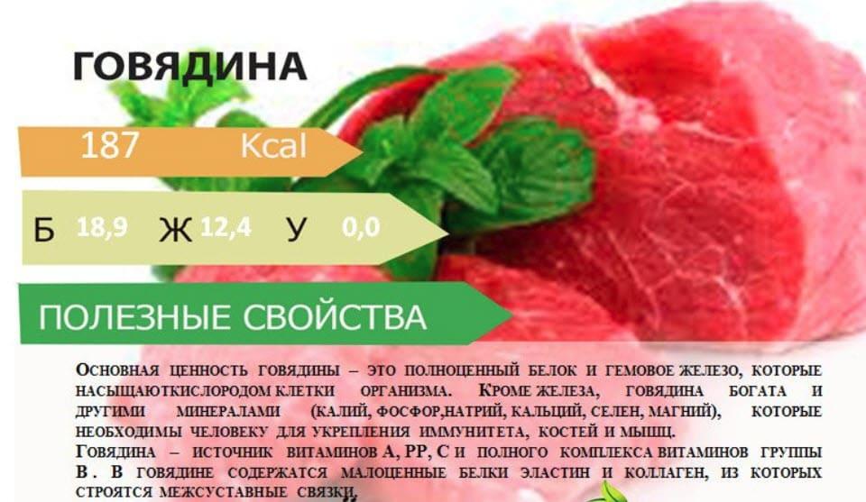Субпродукты. виды, польза и вред субпродуктов | знать про все