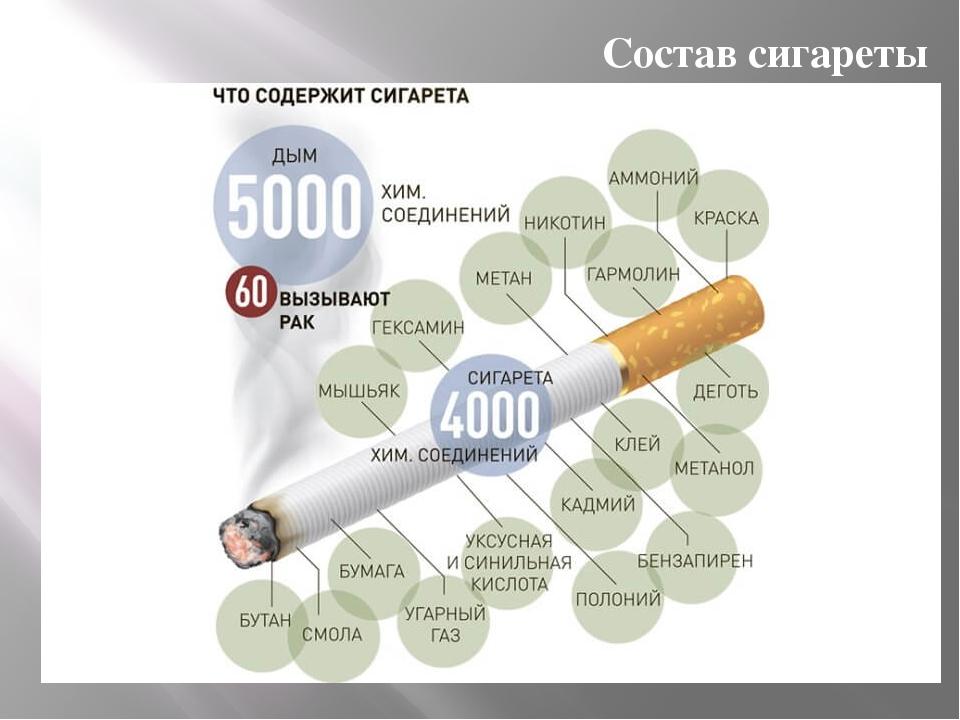 Сигарета — википедия