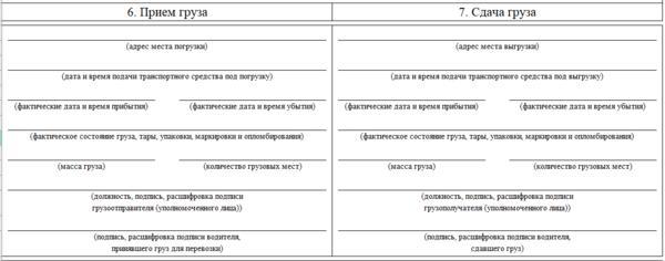 Ттн - это что такое? :: syl.ru