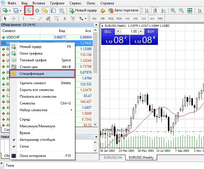Своп на бирже: что это такое и как его использовать в торговле