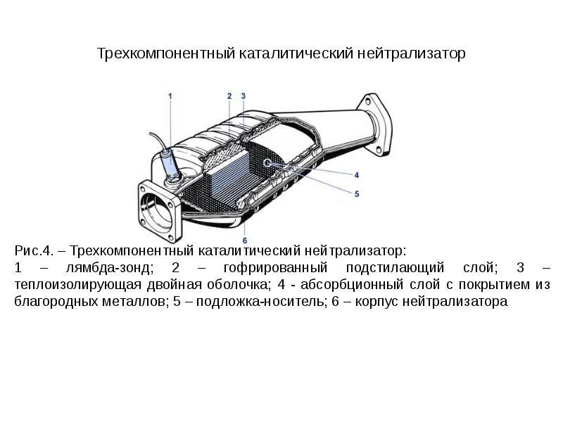 Катализатор в автомобиле: что это? из чего состоит? в чем заключается работа? | авточас