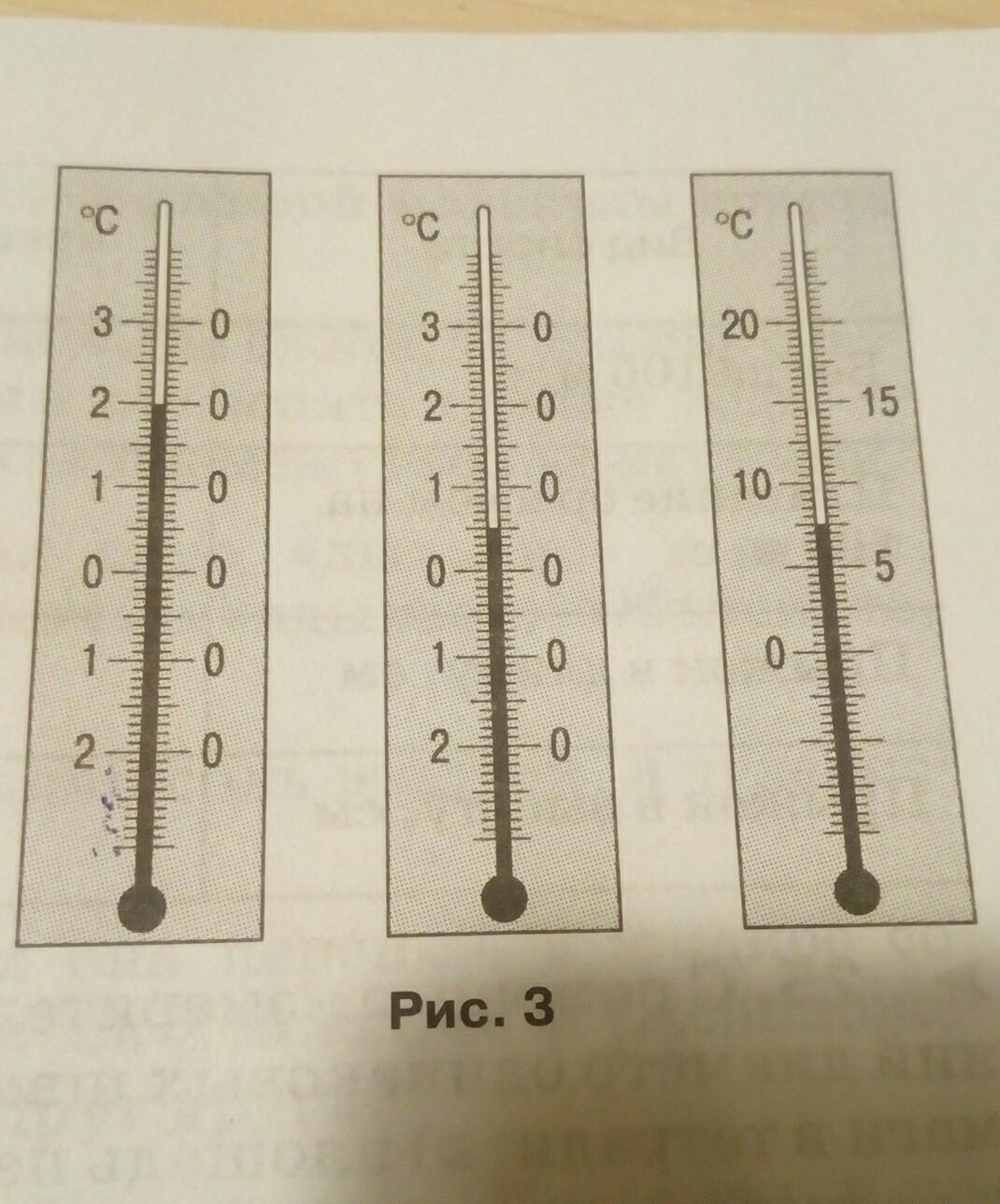 Шкала - это... цена деления шкалы прибора