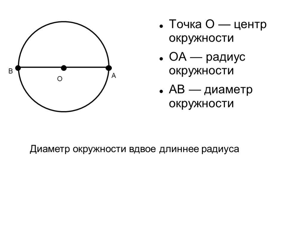 Диаметр — википедия переиздание // wiki 2