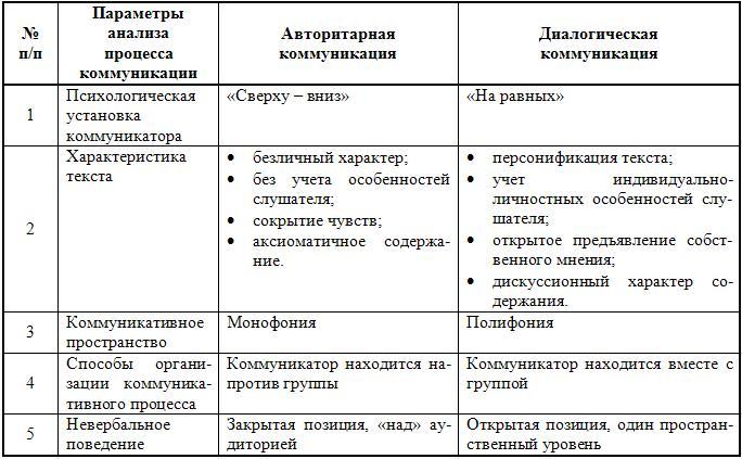 Что такое кодификация - определение, особенности, виды и интересные факты