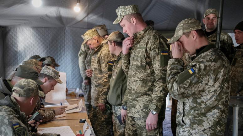 Призыв резервистов на военные сборы в 2020 году