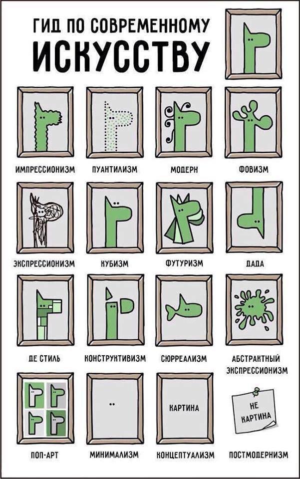Современное искусство. как разобраться
