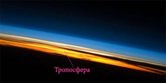 Какие явления происходят в тропосфере: описание, состав, высота и температура