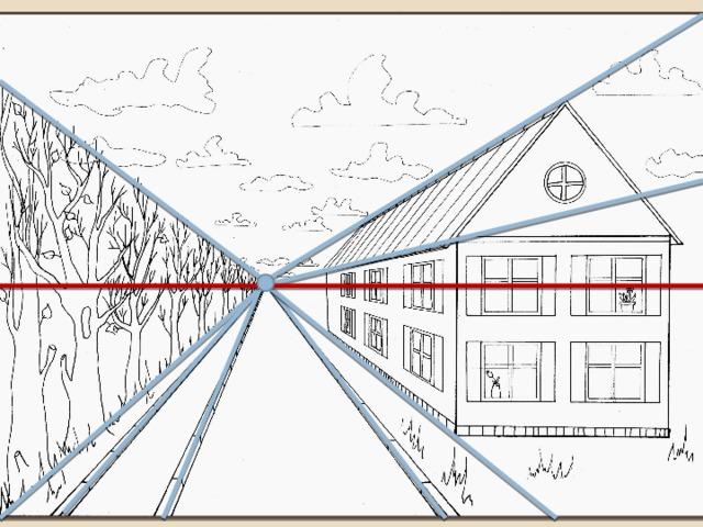 Виды перспективы в изобразительном искусстве. способы получения изображения перспективы