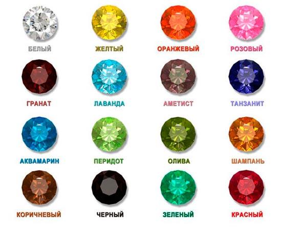 Фианит: фото, значение, свойства, история, магия и цвета камня