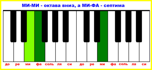 История музыки. музыкальные эпохи