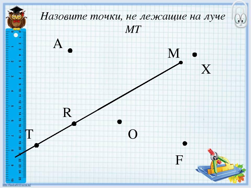 Что такое отрезок в математике?