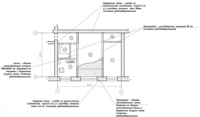 Как определить несущие стены: можно ли без проекта узнать несущие стены в кирпичном, панельном или монолитном строении, как понять, где основные конструкции в доме